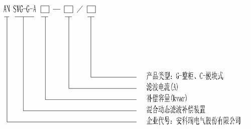 混合动态滤波补偿装置产品简介