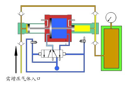 增压气缸工作原理图片