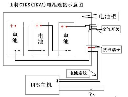 山特ups电源安装图