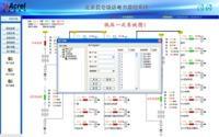 北京昆仑饭店电能管理系统