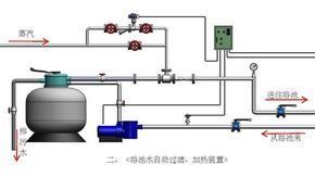 浴池水自动循环过滤、加热装置