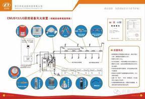 厨房自动灭火系统CMJS13-1/LG