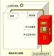 新能源堆垛机自动灭火装置