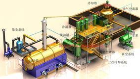 生活垃圾废机油提炼柴油、基础油