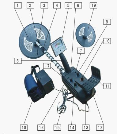 买md-5008地下3米金属探测器到临沂世博电子