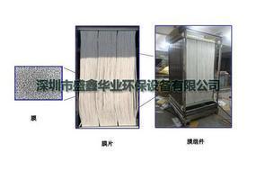 三菱MBR膜 深圳市政污水处理专用膜