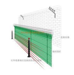监狱周界预警红外探测器--红外幕墙