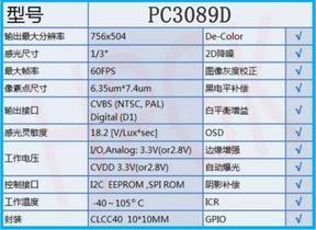PC3089最新安防监控视频解决方案