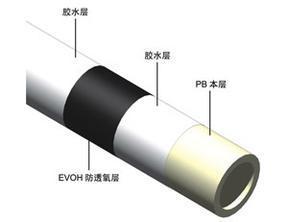 防透氧层管道