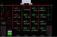 工厂能耗管理系统