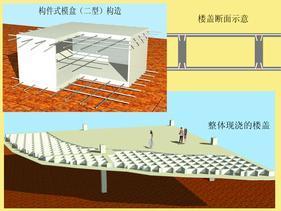 装配箱(混凝土叠合箱)预制构件