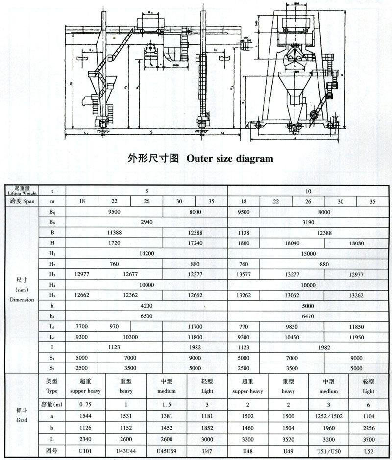 lh型电动葫芦桥式起重机 面议 lda型电动单梁起重机 面议 单梁抓斗