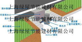 Wallroof多孔纤维棉/海绵城市专用多孔纤维棉 修改