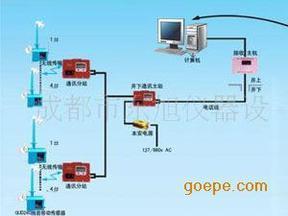 顶板离层在线监测系统E
