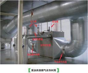 汽车厂涂装线烘炉RTO炉烟气余热回收利用