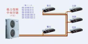 保定格力中央空调一体式多联机销售安装