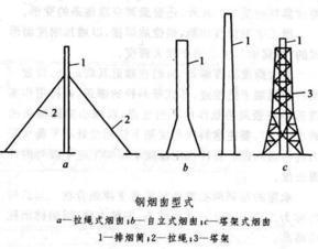 设计铁塔图