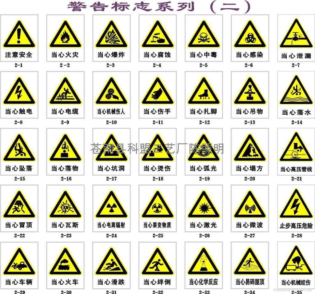 安全图标图片大全-儿童安全标志图片大全-安全图标意思-交通安全标志图片大全-安全标志图片大全幼儿-安全警示图片大全