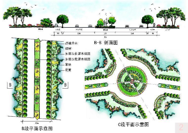 道路景观设计