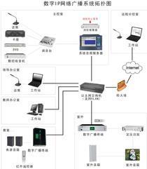 小学校园ip网络智能广播系统