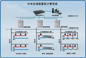 中央空调能量型远程抄表计费系统