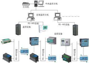物联网技术在智能大厦应用的案例分析