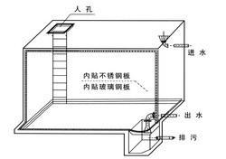 混凝土内衬不锈钢水箱北京公司