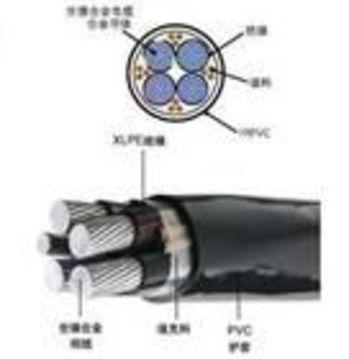 加铝合金电缆 zc-tc90(-40) 多芯非铠装