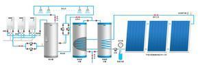 公寓智能热水工程系统