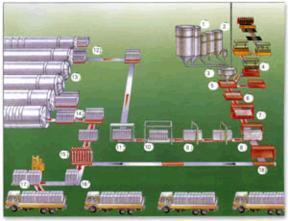 加气混凝土设备制品煤渣砖墙体裂缝原因分析www.fmhzsb.com
