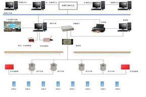 KT258(B)矿用人员定位系统 煤矿人员管理软件