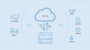 工业能源能耗智能监控系统解决方案
