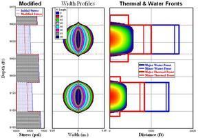 三维压裂模拟设计(专家)系统