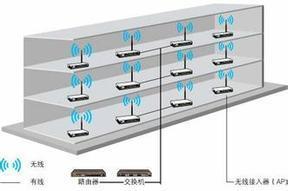 综合网络布线搭建弱电施工安装