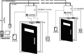 高安全刷卡门禁系统安装维修门禁公司
