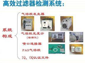 美国ATI-TDA高效过滤器检漏系统总代理