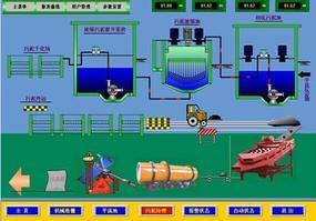 污水处理自控系统是什么意思?
