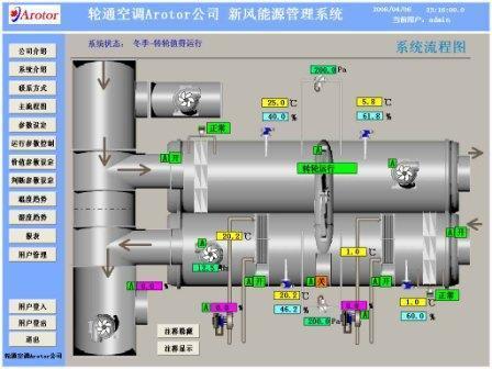 新风系统设计指导资料