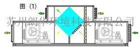 板式能量回收机组