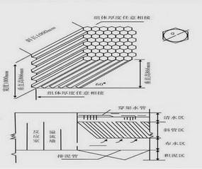 蜂窝斜管填料直径80mm厂家批发价格