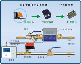 中央空调能量型刷卡预付费计费系统