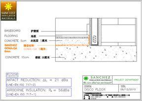 森彻斯浮筑楼板减振垫系列材料