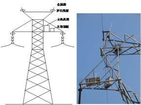 输电线路雷电流特征参数监测系统