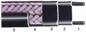 安如专业制造自限温电热带,(DWK)自控温电伴热带,(主打产品)
