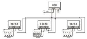 30A电采暖温控器功率扩展模块