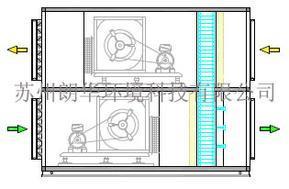 组合式空气处理机