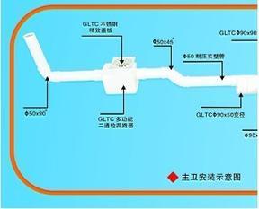 GLTC同层排水系统