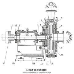 80YZ50-20渣浆泵