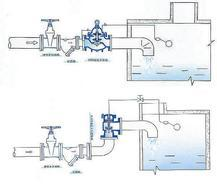 玻璃钢水箱价格|北京麒麟公司