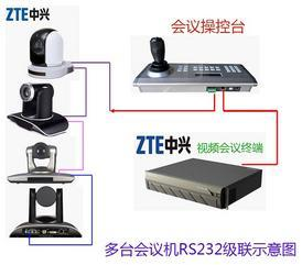 8203;中兴NK-ZXV10视频会议专用控制键盘